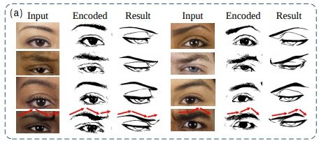 eye regions samples generated by trained model